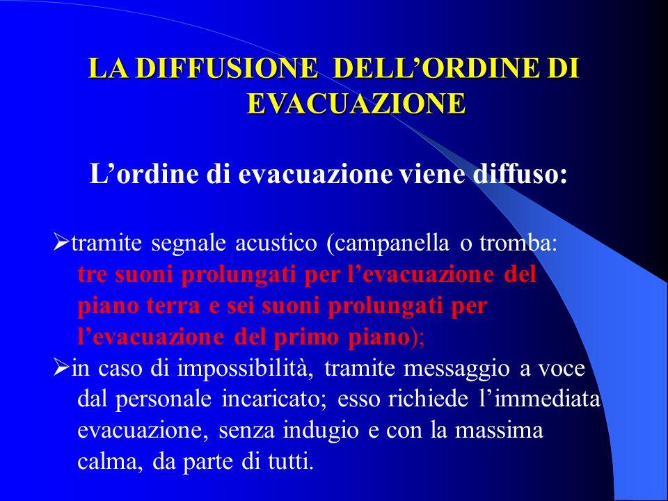 LA DIFFUSIONE DELLORDINE DI EVACUAZIONE Lordine di evacuazione viene diffuso: tramite segnale acustico (campanella o tromba: tre suoni prolungati per