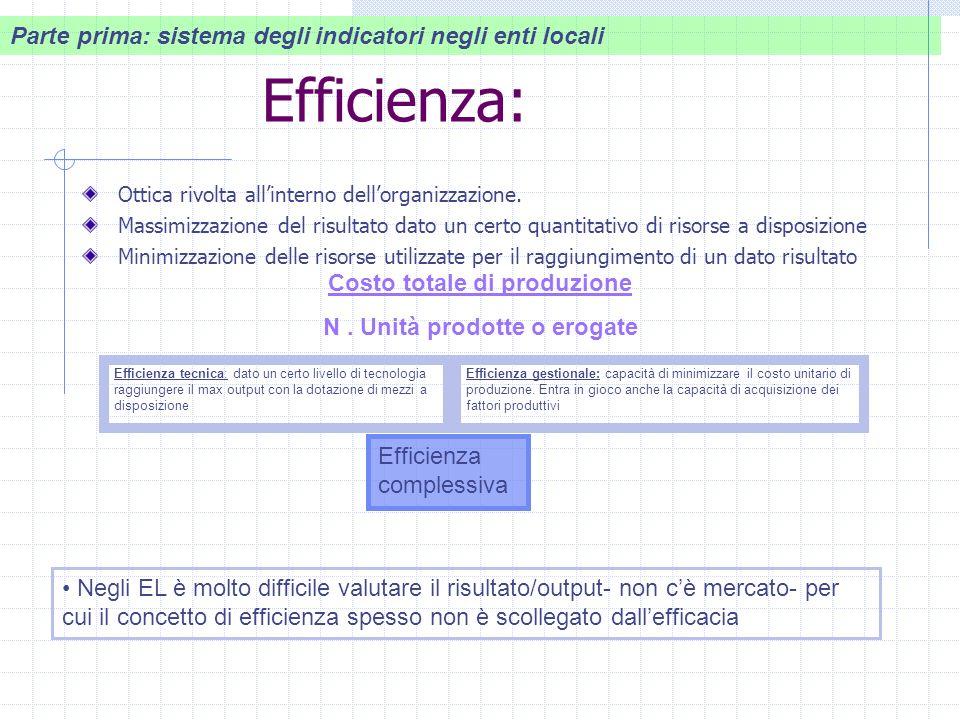 Efficienza: Ottica rivolta allinterno dellorganizzazione.