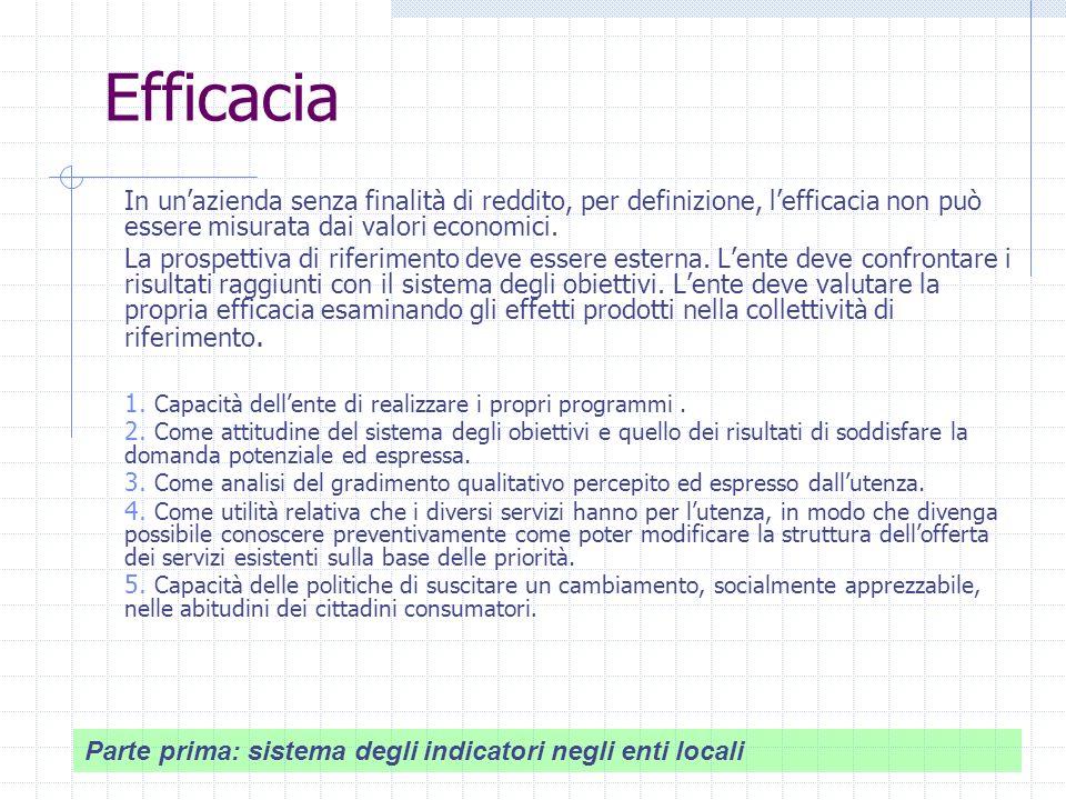 Efficacia In unazienda senza finalità di reddito, per definizione, lefficacia non può essere misurata dai valori economici.