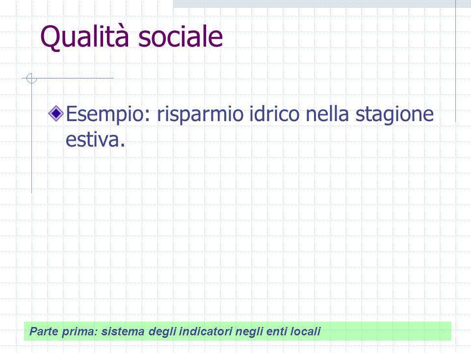 Qualità sociale Esempio: risparmio idrico nella stagione estiva.