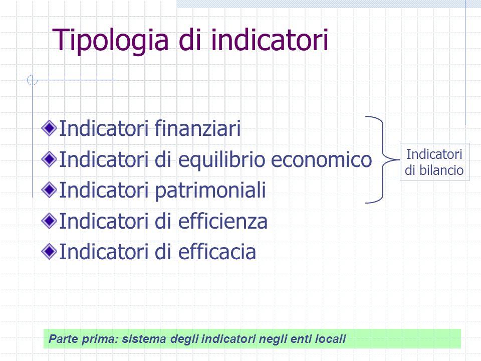 Tipologia di indicatori Indicatori finanziari Indicatori di equilibrio economico Indicatori patrimoniali Indicatori di efficienza Indicatori di efficacia Parte prima: sistema degli indicatori negli enti locali Indicatori di bilancio