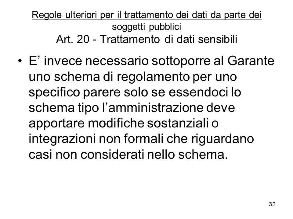 32 Regole ulteriori per il trattamento dei dati da parte dei soggetti pubblici Art. 20 - Trattamento di dati sensibili E invece necessario sottoporre