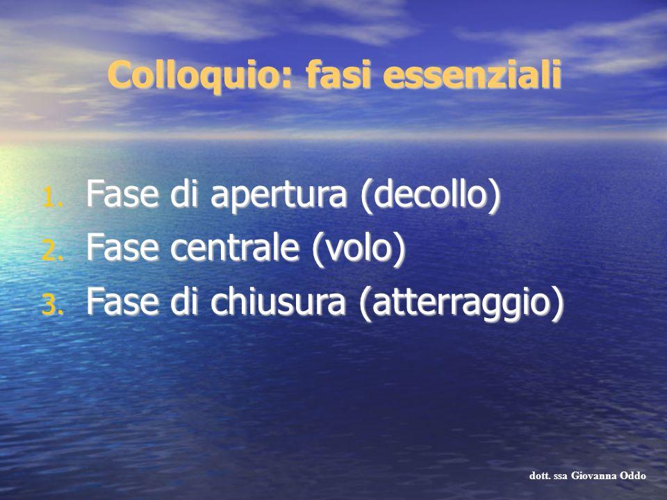 Colloquio: fasi essenziali 1. Fase di apertura (decollo) 2. Fase centrale (volo) 3. Fase di chiusura (atterraggio) dott. ssa Giovanna Oddo