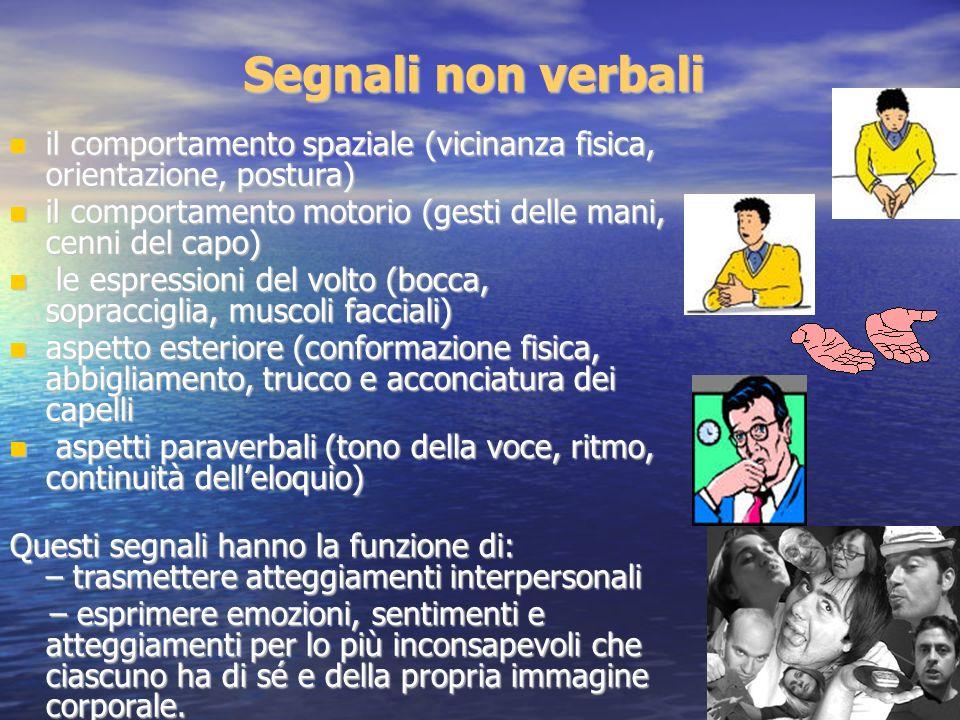 Segnali non verbali il comportamento spaziale (vicinanza fisica, orientazione, postura) il comportamento spaziale (vicinanza fisica, orientazione, pos
