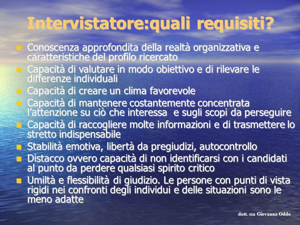 Intervistatore:quali requisiti? Conoscenza approfondita della realtà organizzativa e caratteristiche del profilo ricercato Conoscenza approfondita del