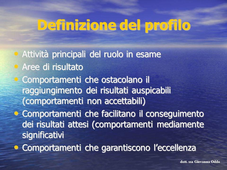 Definizione del profilo Attività principali del ruolo in esame Attività principali del ruolo in esame Aree di risultato Aree di risultato Comportament