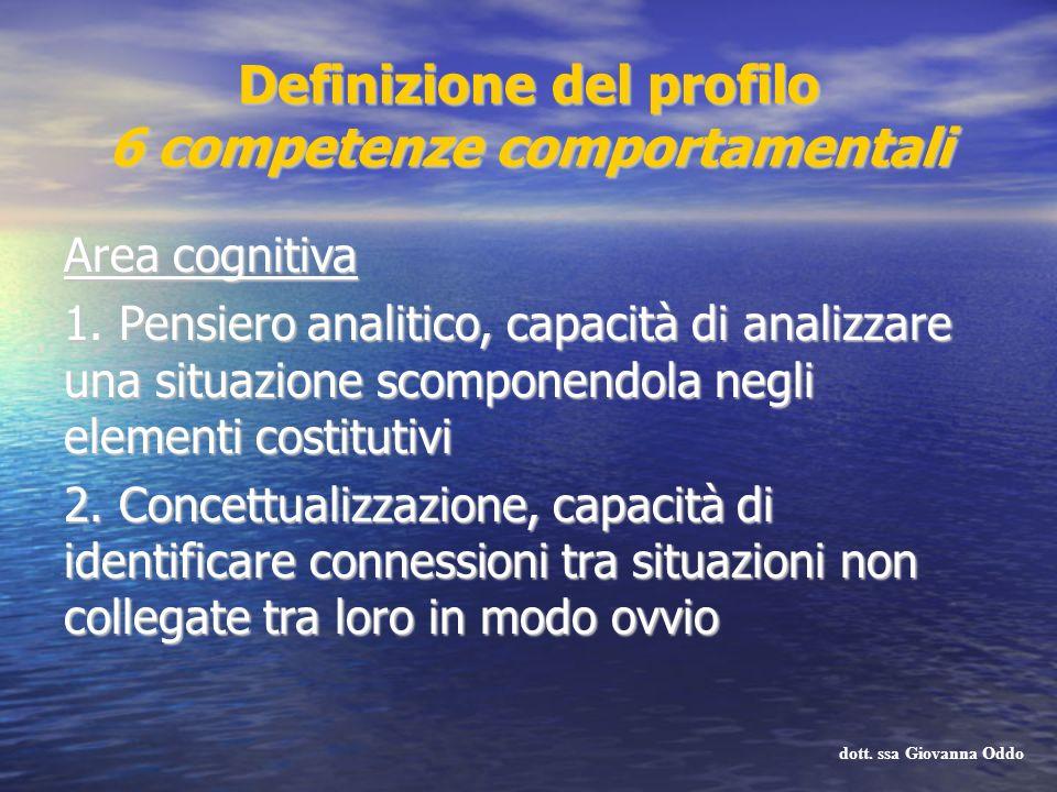 Definizione del profilo 6 competenze comportamentali Area cognitiva 1. Pensiero analitico, capacità di analizzare una situazione scomponendola negli e