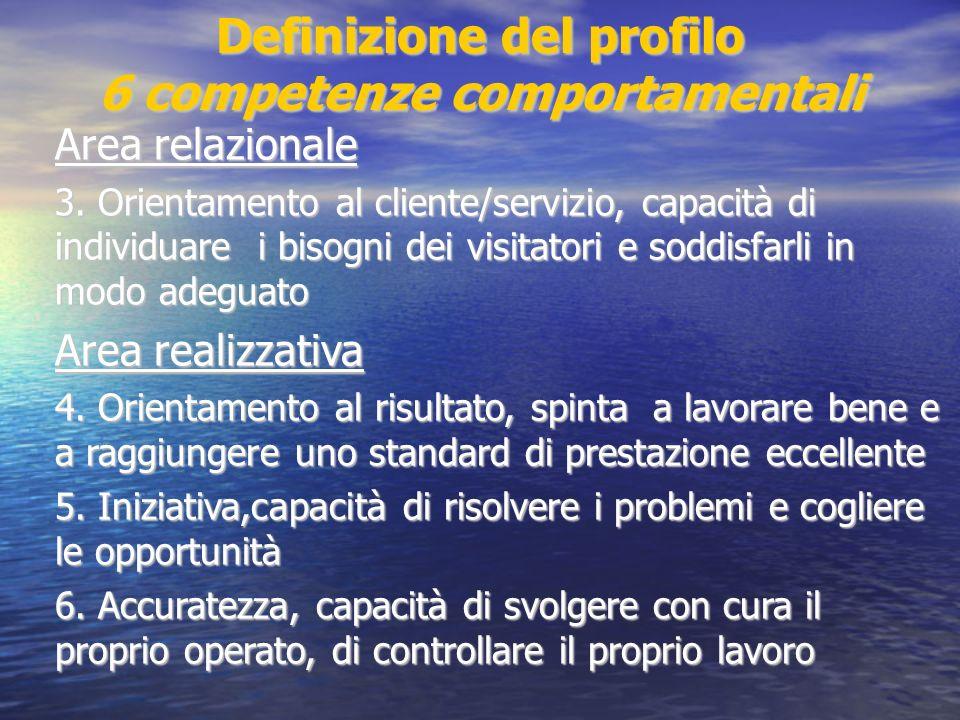 Area relazionale 3. Orientamento al cliente/servizio, capacità di individuare i bisogni dei visitatori e soddisfarli in modo adeguato Area realizzativ