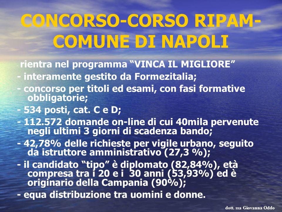 CONCORSO-CORSO RIPAM- COMUNE DI NAPOLI - rientra nel programma VINCA IL MIGLIORE - interamente gestito da Formezitalia; - concorso per titoli ed esami