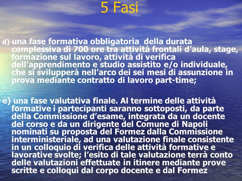 5 Fasi d) una fase formativa obbligatoria della durata complessiva di 700 ore tra attività frontali daula, stage, formazione sul lavoro, attività di v
