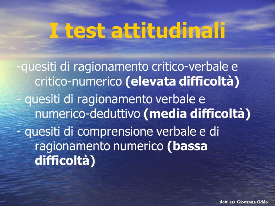 I test attitudinali -quesiti di ragionamento critico-verbale e critico-numerico (elevata difficoltà) - quesiti di ragionamento verbale e numerico-dedu