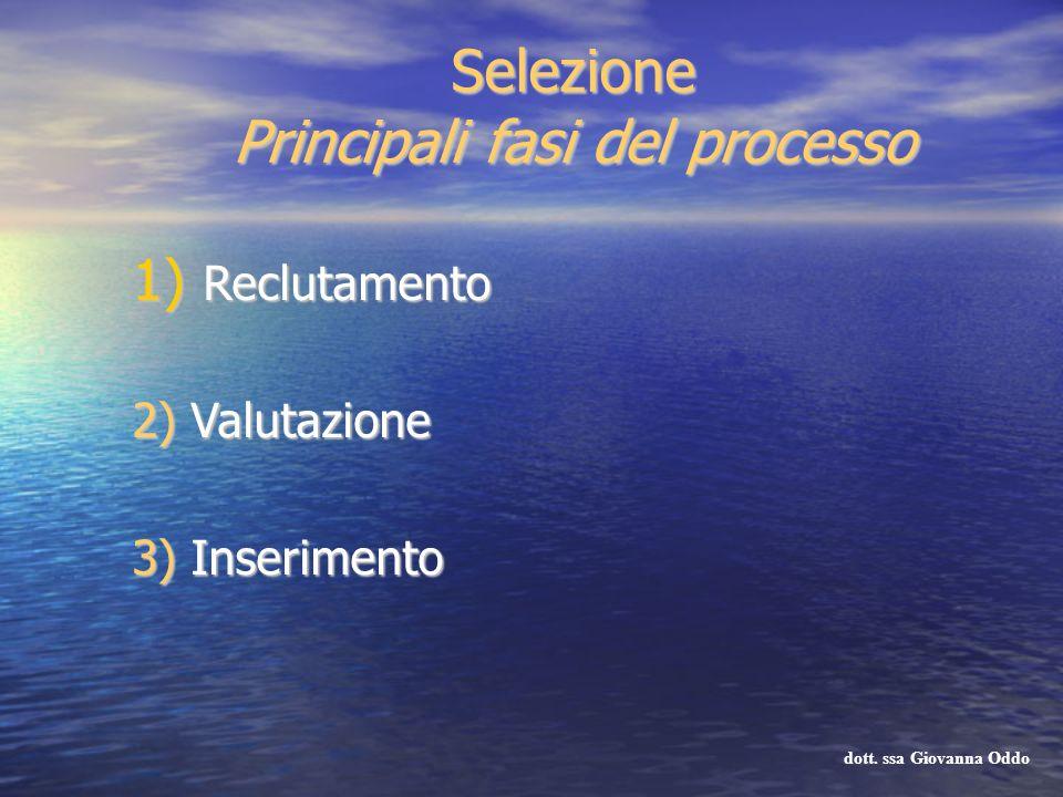 Selezione Principali fasi del processo 1) Reclutamento 2) Valutazione 3) Inserimento dott. ssa Giovanna Oddo