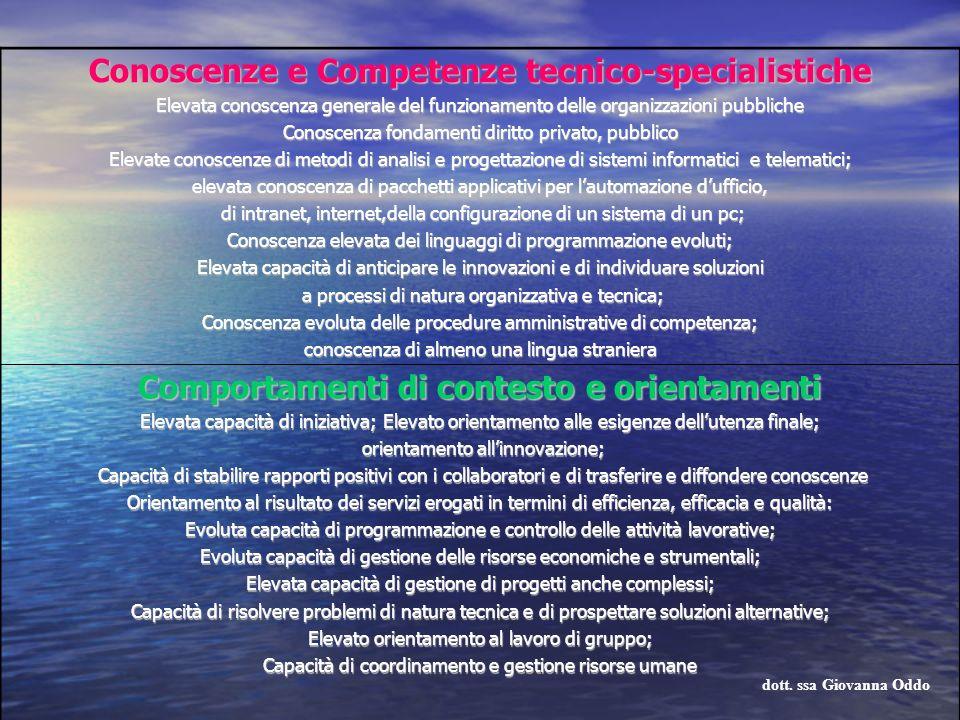 Conoscenze e Competenze tecnico-specialistiche Elevata conoscenza generale del funzionamento delle organizzazioni pubbliche Conoscenza fondamenti diri