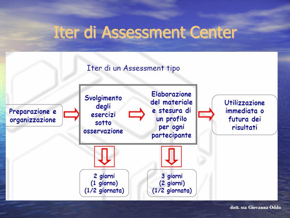 Iter di Assessment Center dott. ssa Giovanna Oddo