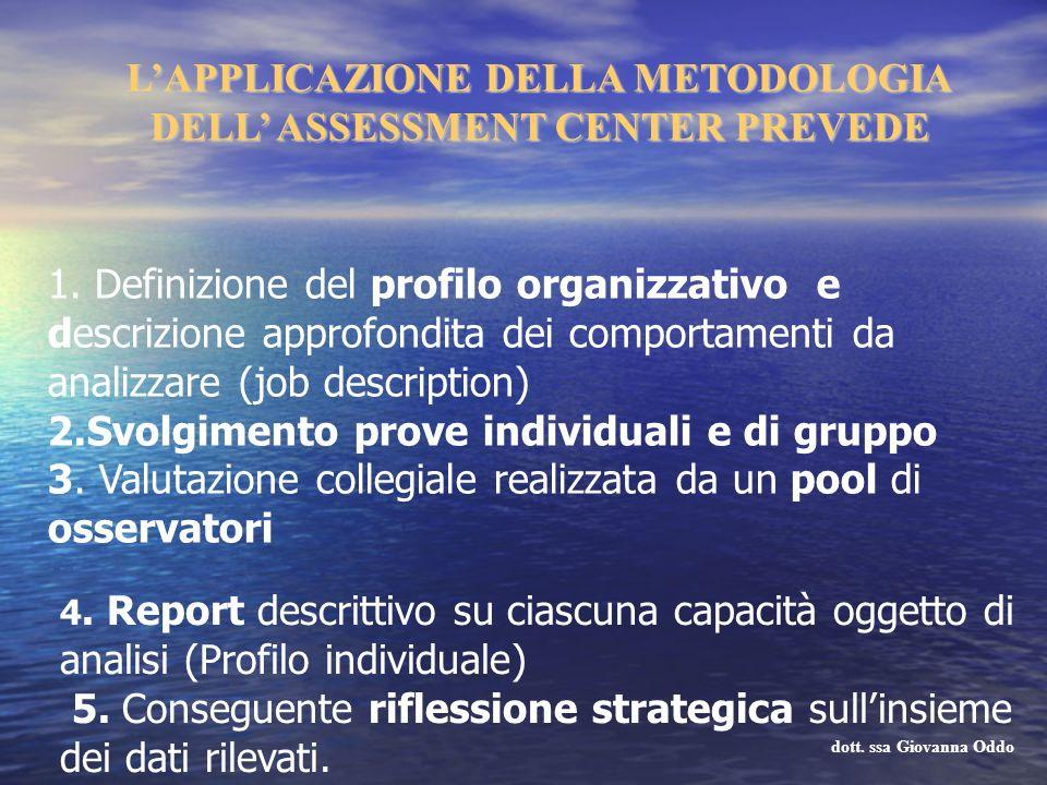 LAPPLICAZIONE DELLA METODOLOGIA DELL ASSESSMENT CENTER PREVEDE 1. Definizione del profilo organizzativo e descrizione approfondita dei comportamenti d