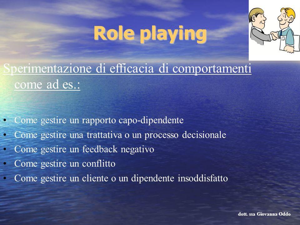 Sperimentazione di efficacia di comportamenti come ad es.: Come gestire un rapporto capo-dipendente Come gestire una trattativa o un processo decision
