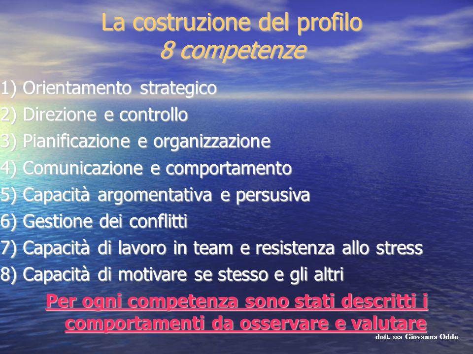 La costruzione del profilo 8 competenze 1) Orientamento strategico 2) Direzione e controllo 3) Pianificazione e organizzazione 4) Comunicazione e comp