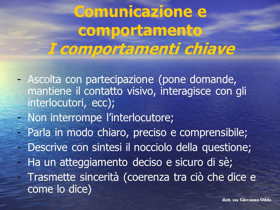 Comunicazione e comportamento I comportamenti chiave -Ascolta con partecipazione (pone domande, mantiene il contatto visivo, interagisce con gli inter