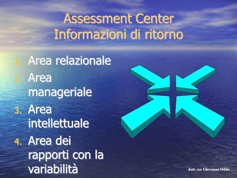 Assessment Center Informazioni di ritorno 1. Area relazionale 2. Area manageriale 3. Area intellettuale 4. Area dei rapporti con la variabilità dott.
