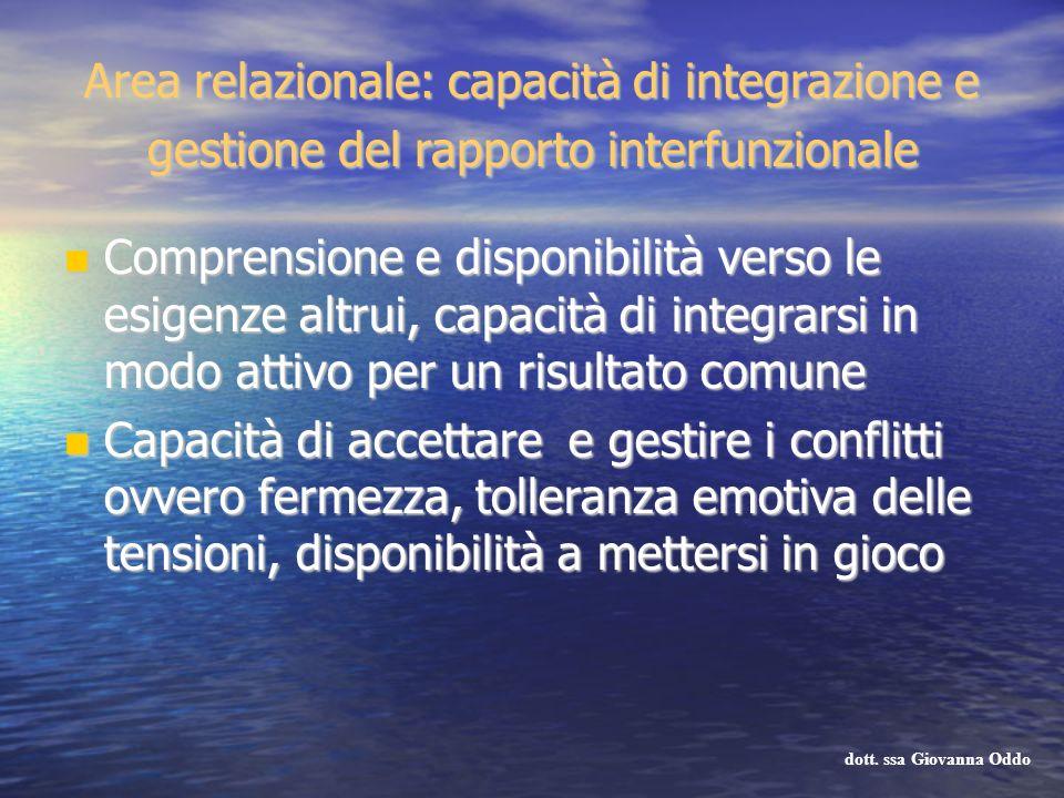 Comprensione e disponibilità verso le esigenze altrui, capacità di integrarsi in modo attivo per un risultato comune Comprensione e disponibilità vers
