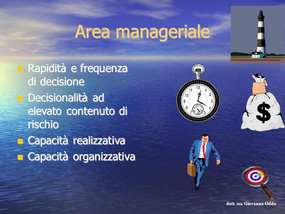 Area manageriale Rapidità e frequenza di decisione Rapidità e frequenza di decisione Decisionalità ad elevato contenuto di rischio Decisionalità ad el