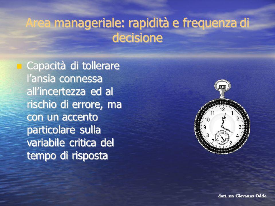 Area manageriale: rapidità e frequenza di decisione Capacità di tollerare lansia connessa allincertezza ed al rischio di errore, ma con un accento par