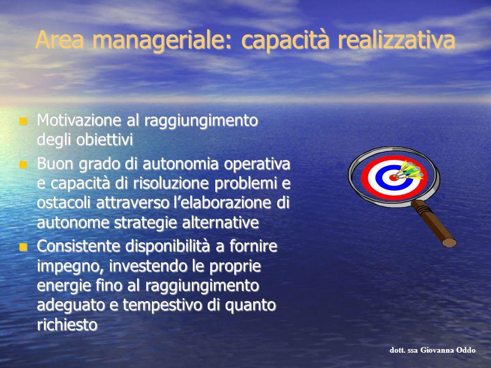 Area manageriale: capacità realizzativa Motivazione al raggiungimento degli obiettivi Motivazione al raggiungimento degli obiettivi Buon grado di auto