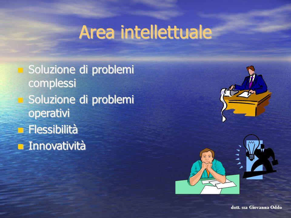 Area intellettuale Soluzione di problemi complessi Soluzione di problemi complessi Soluzione di problemi operativi Soluzione di problemi operativi Fle