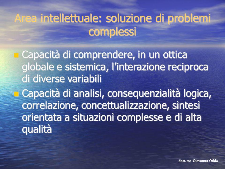 Area intellettuale: soluzione di problemi complessi Capacità di comprendere, in un ottica globale e sistemica, linterazione reciproca di diverse varia