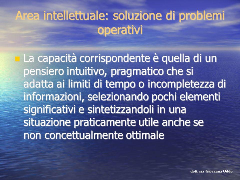 Area intellettuale: soluzione di problemi operativi La capacità corrispondente è quella di un pensiero intuitivo, pragmatico che si adatta ai limiti d
