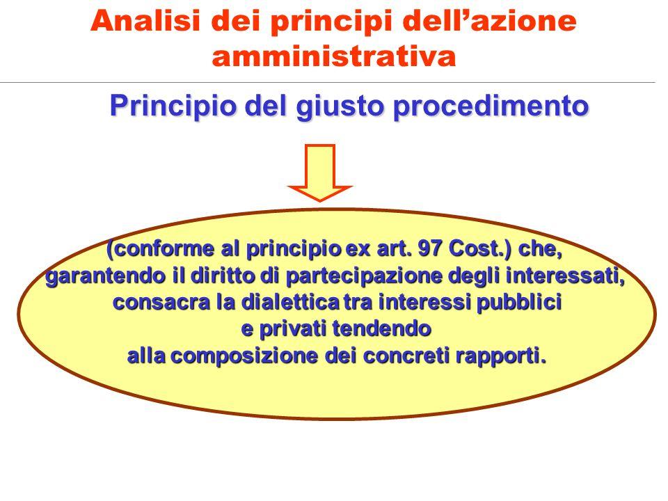 Principio del giusto procedimento Principio del giusto procedimento (conforme al principio ex art. 97 Cost.) che, garantendo il diritto di partecipazi