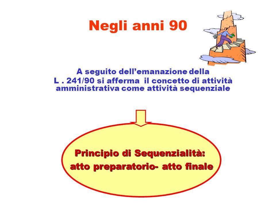 Negli anni 90 A seguito dellemanazione della L. 241/90 si afferma il concetto di attività amministrativa come attività sequenziale Principio di Sequen