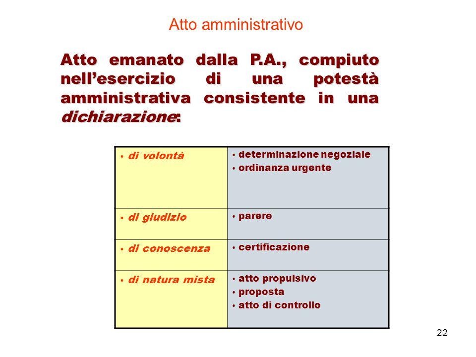 22 Atto amministrativo Atto emanato dalla P.A., compiuto nellesercizio di una potestà amministrativa consistente in una dichiarazione: di volontà dete