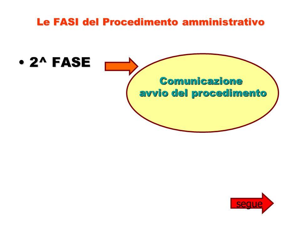Le FASI del Procedimento amministrativo 2^ FASE2^ FASE Comunicazione avvio del procedimento segue