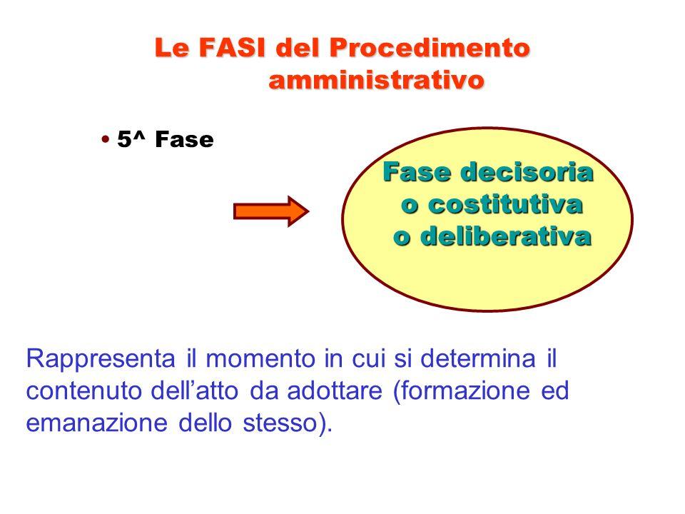 Le FASI del Procedimento amministrativo 5^ Fase Fase decisoria o costitutiva o costitutiva o deliberativa o deliberativa Rappresenta il momento in cui