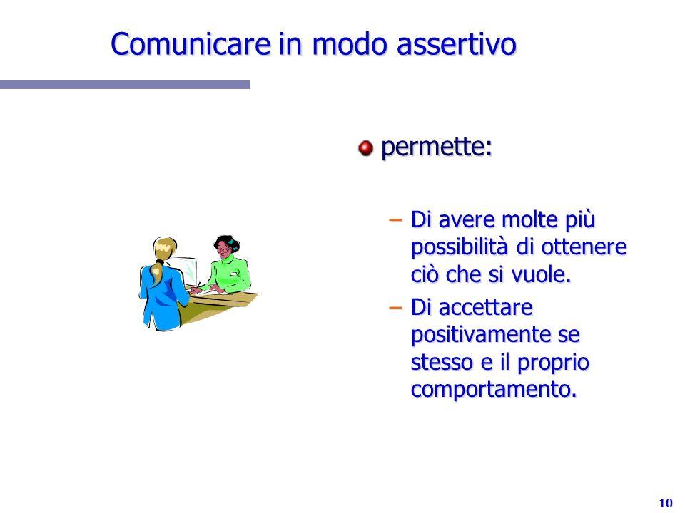 10 Comunicare in modo assertivo permette: –Di avere molte più possibilità di ottenere ciò che si vuole. –Di accettare positivamente se stesso e il pro