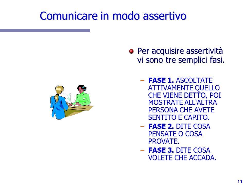11 Comunicare in modo assertivo Per acquisire assertività vi sono tre semplici fasi. –FASE 1. ASCOLTATE ATTIVAMENTE QUELLO CHE VIENE DETTO, POI MOSTRA