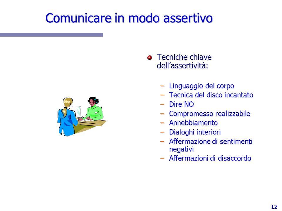 12 Comunicare in modo assertivo Tecniche chiave dellassertività: –Linguaggio del corpo –Tecnica del disco incantato –Dire NO –Compromesso realizzabile