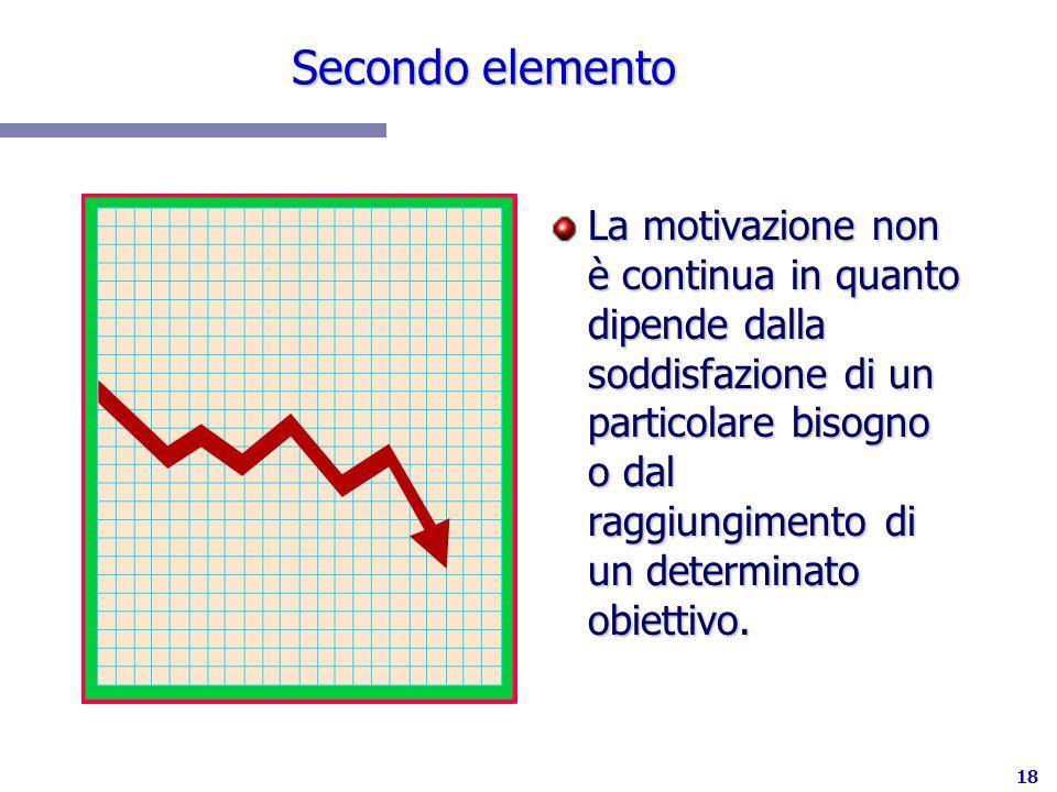 18 Secondo elemento La motivazione non è continua in quanto dipende dalla soddisfazione di un particolare bisogno o dal raggiungimento di un determina