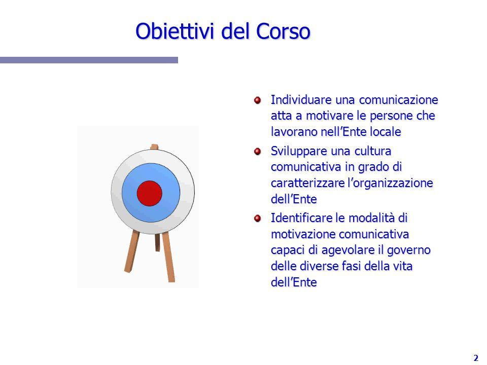 2 Obiettivi del Corso Individuare una comunicazione atta a motivare le persone che lavorano nellEnte locale Sviluppare una cultura comunicativa in gra