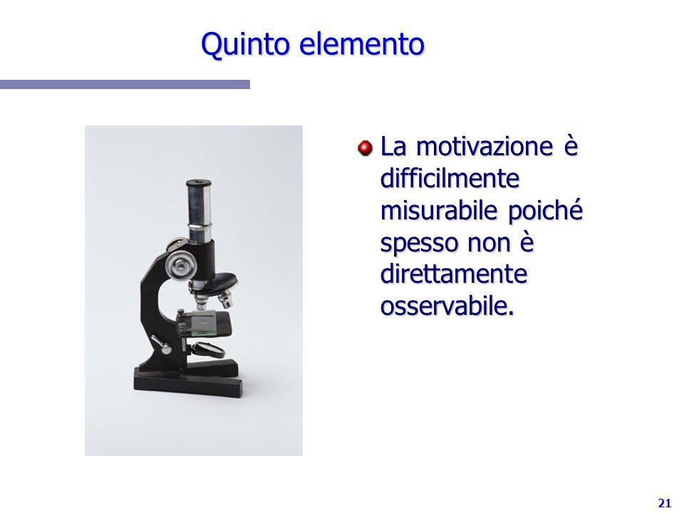 21 Quinto elemento La motivazione è difficilmente misurabile poiché spesso non è direttamente osservabile.