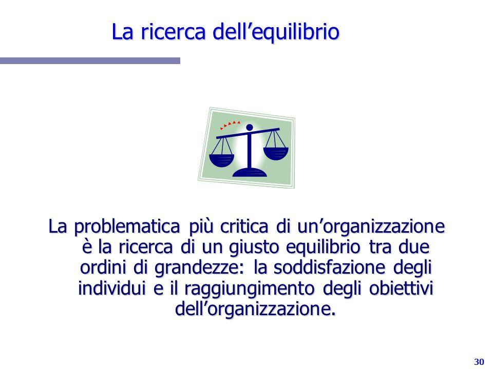 30 La ricerca dellequilibrio La problematica più critica di unorganizzazione è la ricerca di un giusto equilibrio tra due ordini di grandezze: la sodd