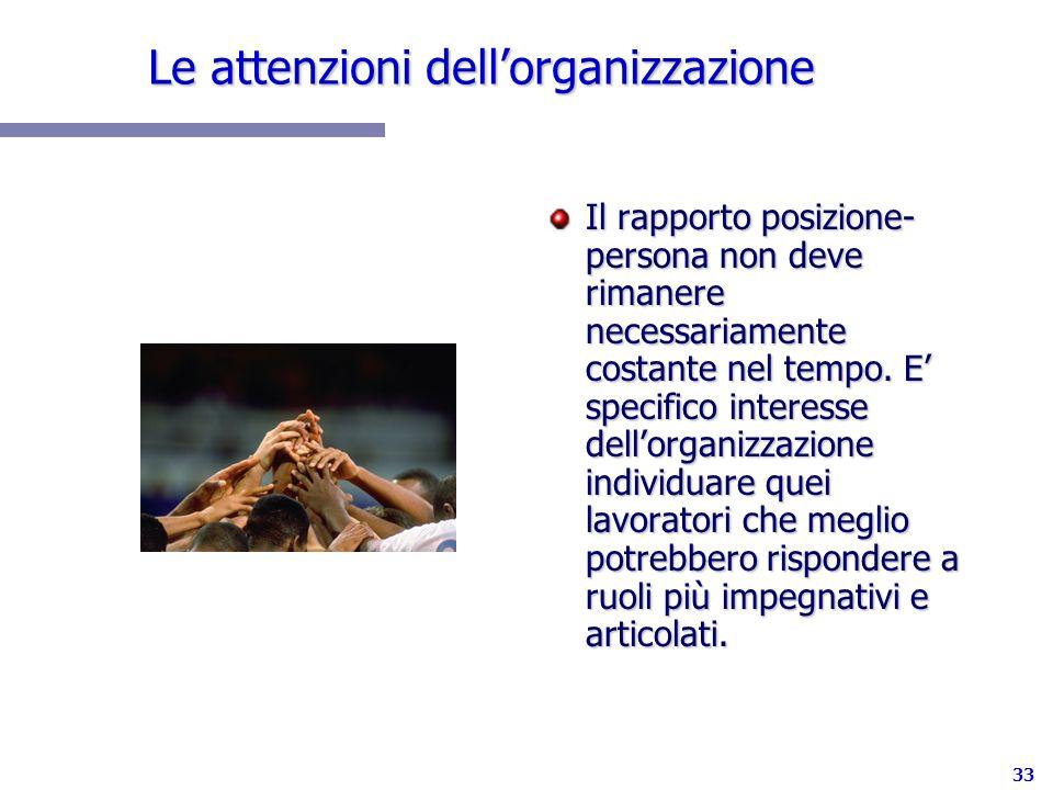 33 Le attenzioni dellorganizzazione Il rapporto posizione- persona non deve rimanere necessariamente costante nel tempo. E specifico interesse dellorg
