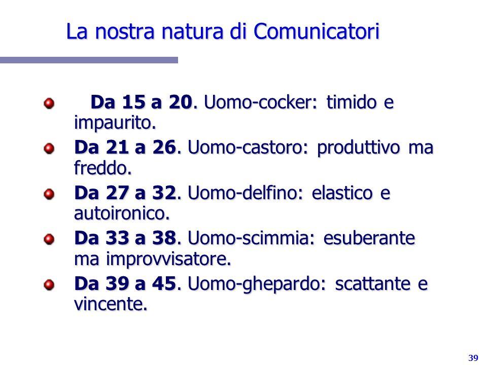 39 La nostra natura di Comunicatori Da 15 a 20. Uomo-cocker: timido e impaurito. Da 21 a 26. Uomo-castoro: produttivo ma freddo. Da 27 a 32. Uomo-delf