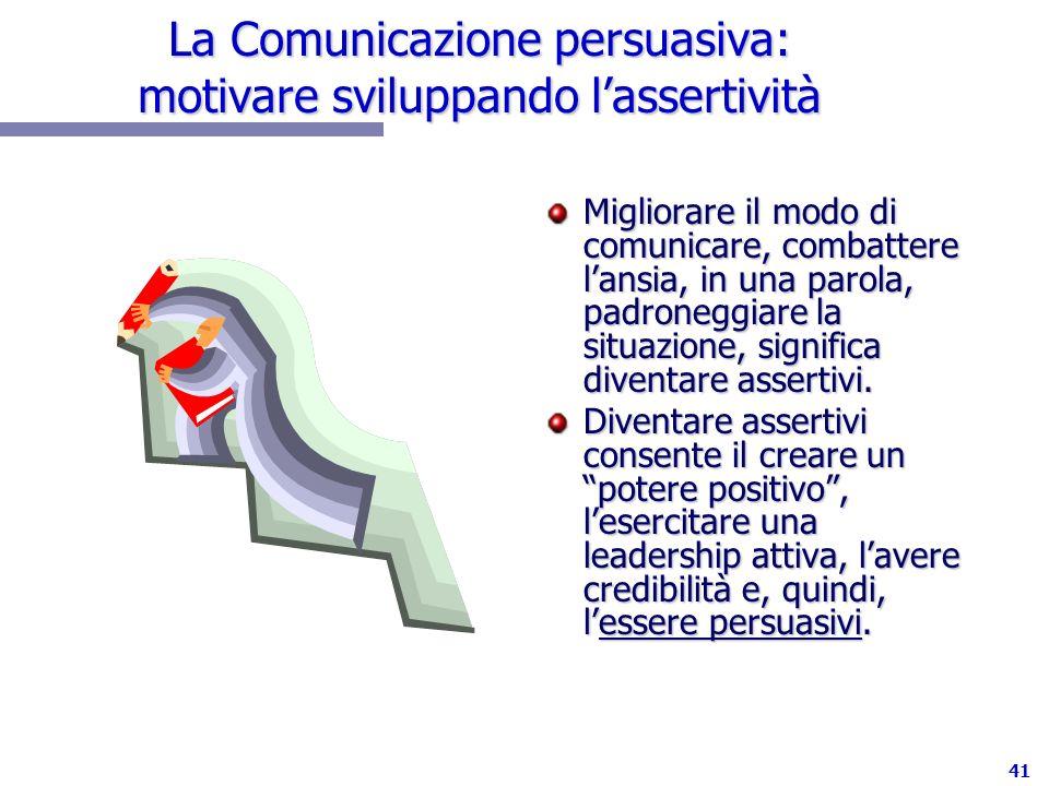 41 La Comunicazione persuasiva: motivare sviluppando lassertività Migliorare il modo di comunicare, combattere lansia, in una parola, padroneggiare la
