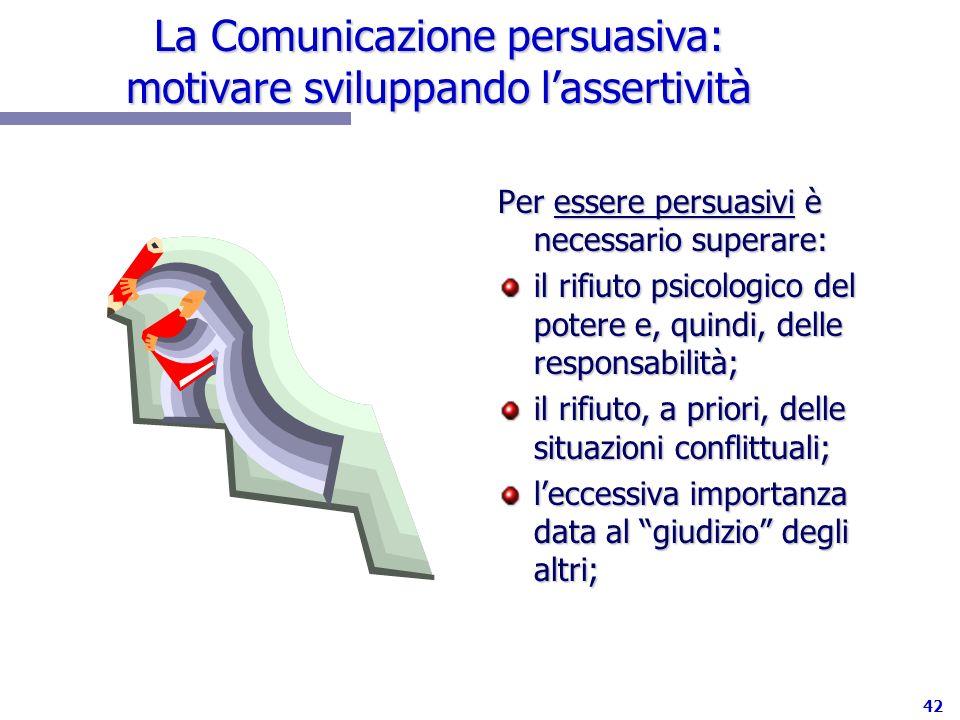 42 La Comunicazione persuasiva: motivare sviluppando lassertività Per essere persuasivi è necessario superare: il rifiuto psicologico del potere e, qu