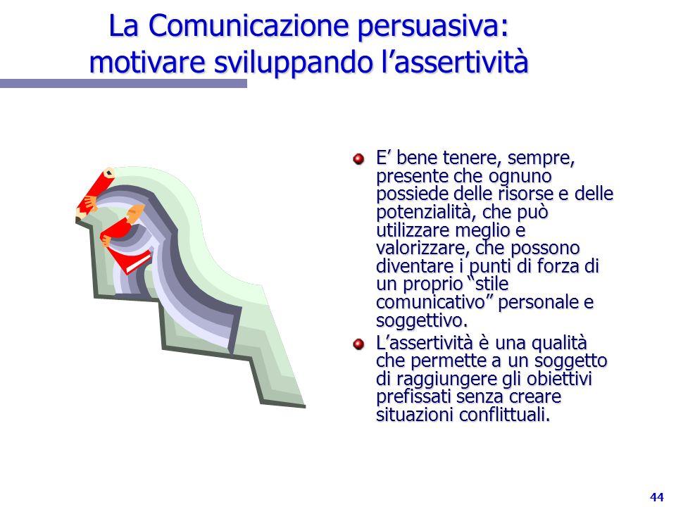 44 La Comunicazione persuasiva: motivare sviluppando lassertività E bene tenere, sempre, presente che ognuno possiede delle risorse e delle potenziali