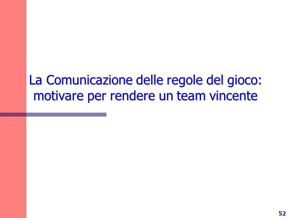52 La Comunicazione delle regole del gioco: motivare per rendere un team vincente