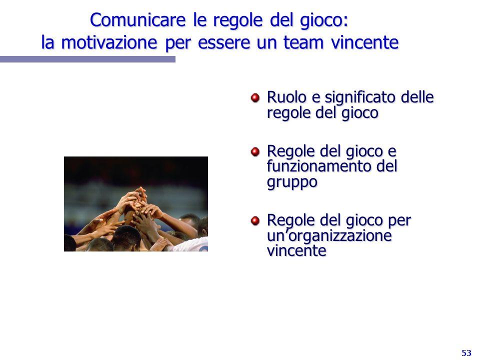 53 Comunicare le regole del gioco: la motivazione per essere un team vincente Ruolo e significato delle regole del gioco Regole del gioco e funzioname