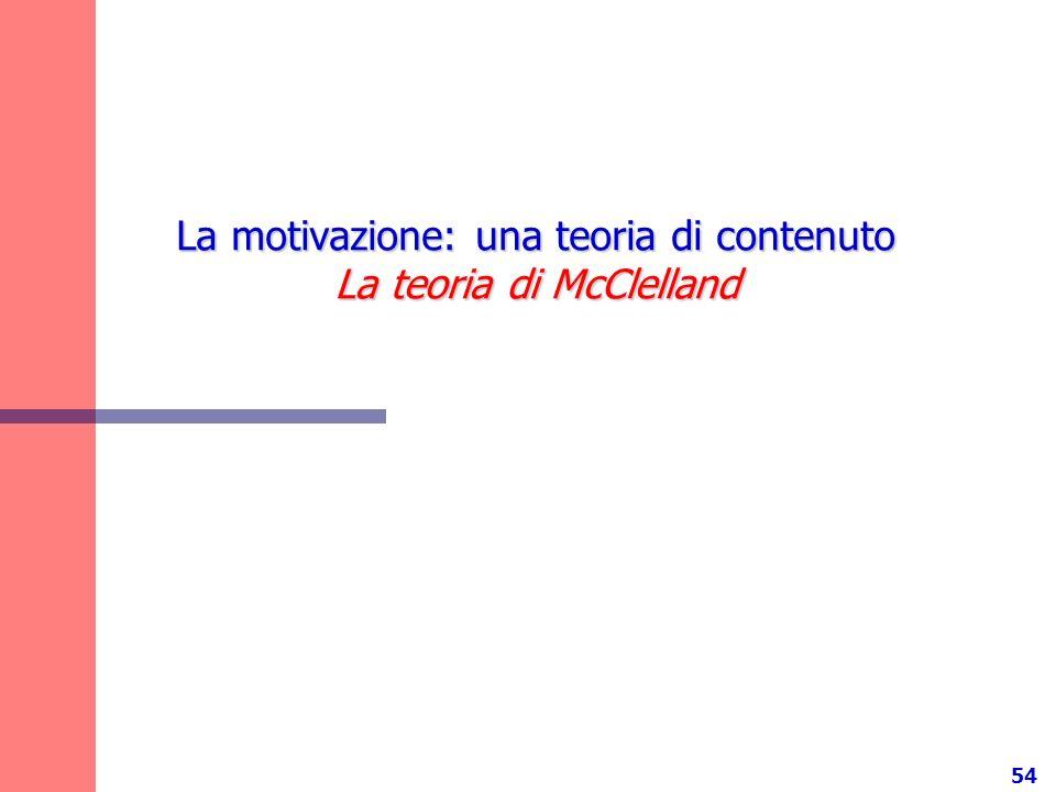 54 La motivazione: una teoria di contenuto La teoria di McClelland